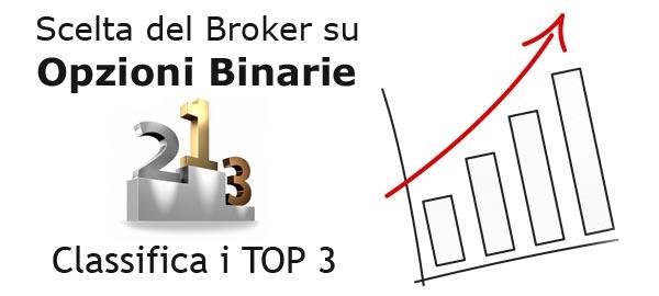 scelta-broker-opzioni-binarie